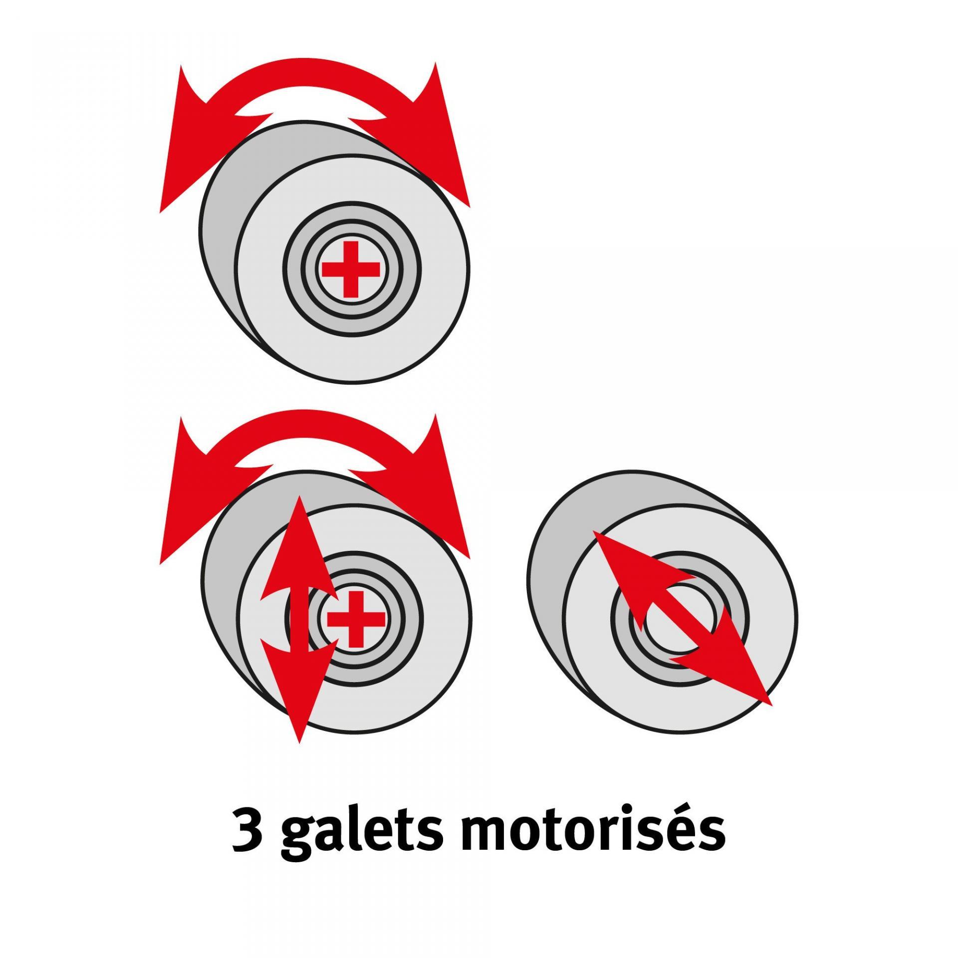 Pack rouleuse asymetrique metallkraft rbm 1305 15 e